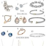 Holiday Gift Guide: The Jewelry Box